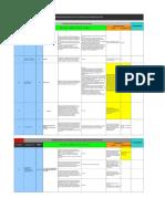 Matriz Acuerdos Nacional y Regionales PI FIP 05-09-2013