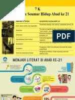 literasi 21.pptx