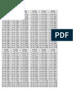 multiplicationpdf50-100all