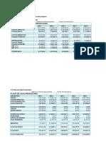 Análisis Financiero Fácil