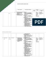 Agenda Harian Guru SBD Semester 2 XI 2018