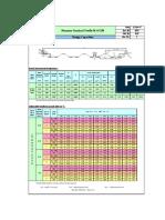 M45 250 Sheeting Data