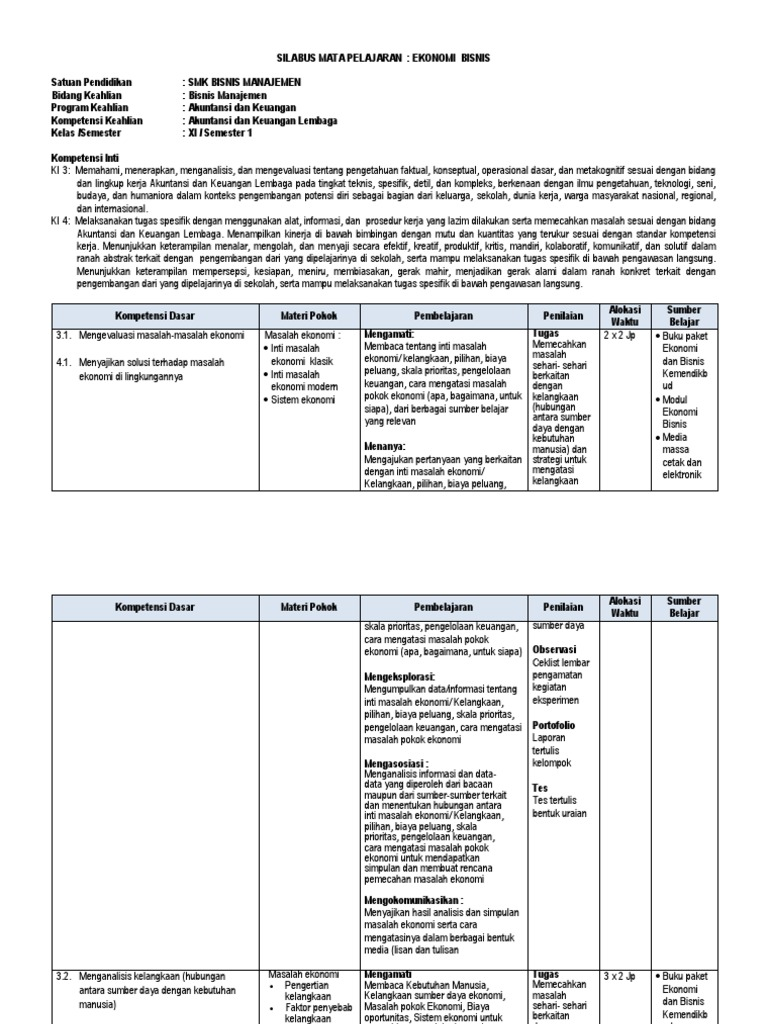 Silabus Ekonomi Bisnis Kelas X Smt 1 2 Baru Revisi