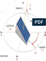 Inclinacion Paneles Solares