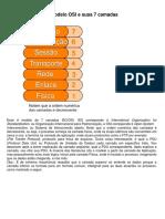 O Modelo OSI e Suas 7 Camadas Primeira Apresentacao