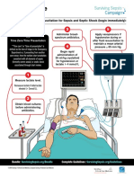 Surviving Sepsis Hour 1 Bundle Infograph