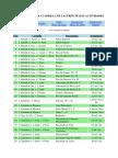 rendimiento-por-cuadrilla-de-las-principales-actividades.docx