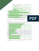 datos adolescencia y juventud INE.docx
