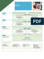 Differences Logistics Programmes