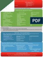 fibro pathway copy