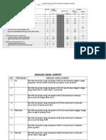 Analisa Masalah Pkp Kesling-1