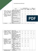 7. Analisis KKM XI K-13