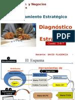 Clase 5, 6 y 7 - Diagnóstico Estratégico