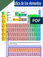 tabla-periodica-elementos-quimicos.pdf