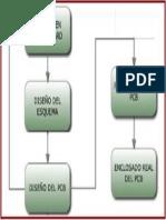 Metodologia de Diseño Electronico