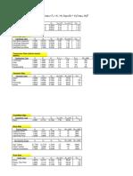 Data for Cost Estimatiom