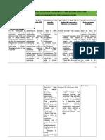 Material Referentes Nedd Sc Multiple
