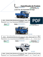 Kent Camiões até 6 Ton. de Capacidade de Carga