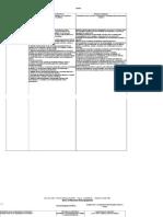 Anexo 1.Estructura de Los Programas