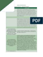Investigacion operativa - segundo parcial.docx