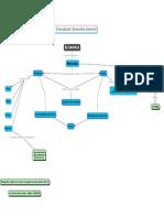 ECONOMIA GENERAL Mapa conceptual unidad 2.pdf