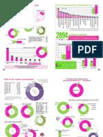 Datos de Socorristas en Red.pdf