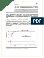 Los Parámetros Del Circuito y La Curva de Magnetización Del Transformador de Distribución de 120