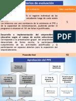 4B. PPE SDG 2016-2017 (1)