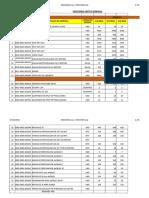 Inventario Diario de Sostenimiento 140418 (1)
