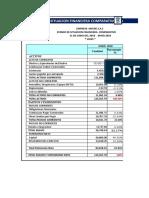 Analisis Vertical de Club Pachanga