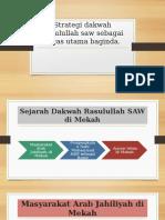 Strategi Dakwah Rasulullah