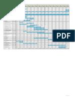 Cronograma Engenheiro Avidos