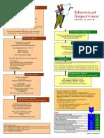 faqsbre2010.pdf
