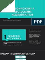 Impugnaciones a Resoluciones Administrativas-1