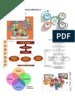 Curriculum Design in Public EFL