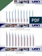 8. Dias Exportar Regiones