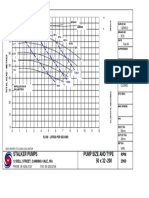 50x32-200_2P-Curve