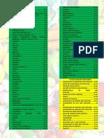 Dieta Diabetes Indice Glucemico