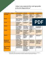 Rúbrica para evaluar una exposición oral apoyada en una presentación de diapositivas.odt - Documentos de Google.docx