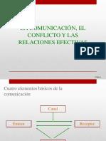 la-comunicacic3b3n-el-conflicto-y-las-relaciones-efectivas.pptx