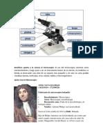 Benéficos Aporto a La Ciencia El Microscopio