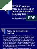 TEORIAS Mecanismo Acción de Medic. Homeopaticos