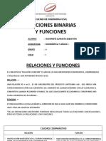 Relaciones y Funciones _ Navarrete Sebastian