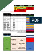 GRE Schedule - 90-100 Days