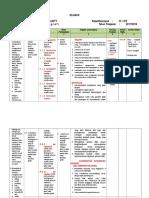 silabus geografi kelas 11.doc