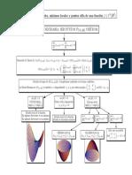 calcII-0708-supl-maxmin-r2.pdf
