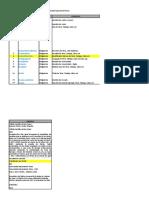 Metadata Repositorio ROVC