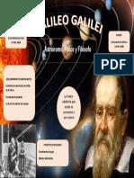 Infografia Galielo Galilei
