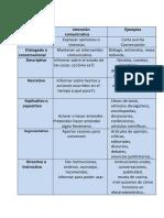 tipos-de-texto-segun-la-intencic3b3n-comunicativa.pdf