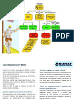 Tributos y Comprobantes de Pago-SUNAT.pdf